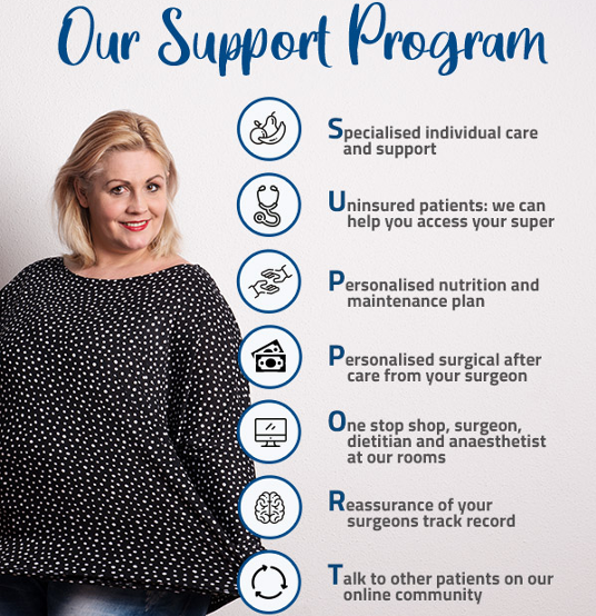 Change Your World With Our Specialised Support Program